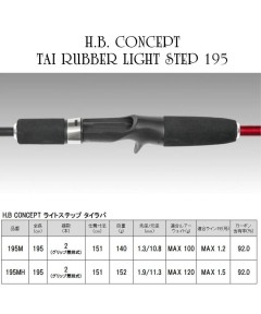 H.B CONCEPT TAIRABA 195MH max. 120g