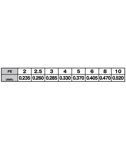 REAL METHOD - DAIYA F DENIMONMARU FLUORO HARISU 100M -0.40mm